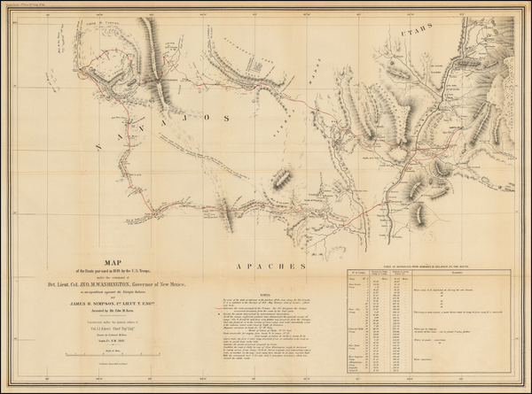 Southwest, Arizona and New Mexico Map By James H. Simpson