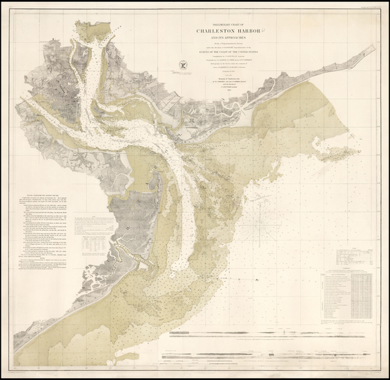 70-Southeast and Civil War Map By United States Coast Survey