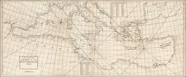 55-Mediterranean Map By John Senex / Edmund Halley / Nathaniel Cutler