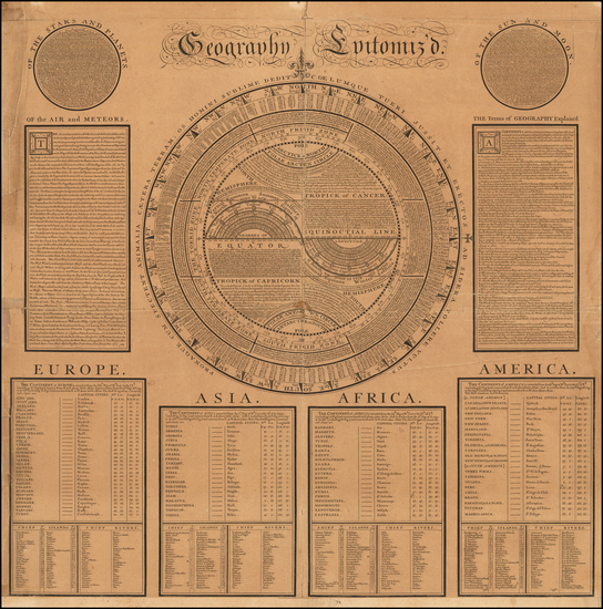 55-World, World, Curiosities and Celestial Maps Map By A. G. Dusauzet