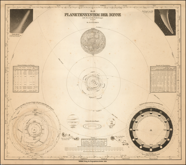 78-Celestial Maps Map By Heinrich Kiepert