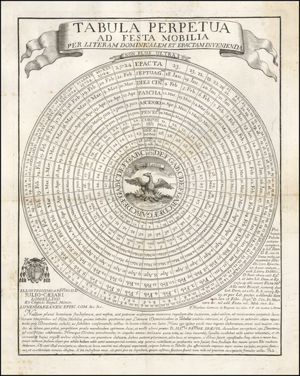 Curiosities and Celestial Maps Map By Sebastiano Zamboni - Nicolaus Cortesini