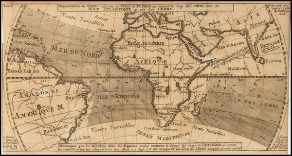 8-World, Atlantic Ocean, Indian Ocean and Africa Map By Jacques Nicolas Bellin