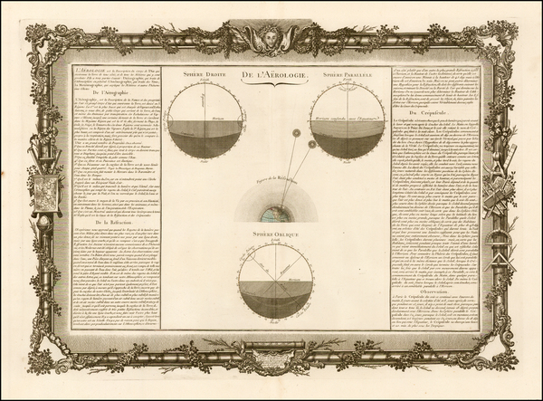 64-Curiosities and Celestial Maps Map By Buy de Mornas