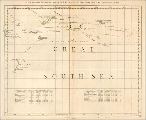 44-Rocky Mountains, Alaska, Baja California, Pacific and California Map By Thomas Jefferys