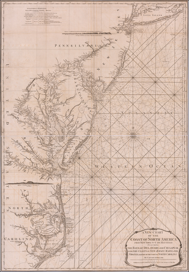 New York State, Mid-Atlantic, New Jersey, Maryland, Delaware, Southeast, Virginia and North Carolina Map By James Whittle  &  Robert Laurie