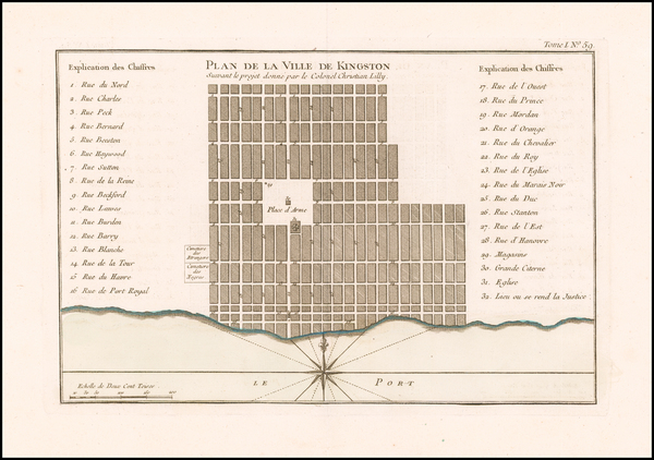 Jamaica Map By Jacques Nicolas Bellin