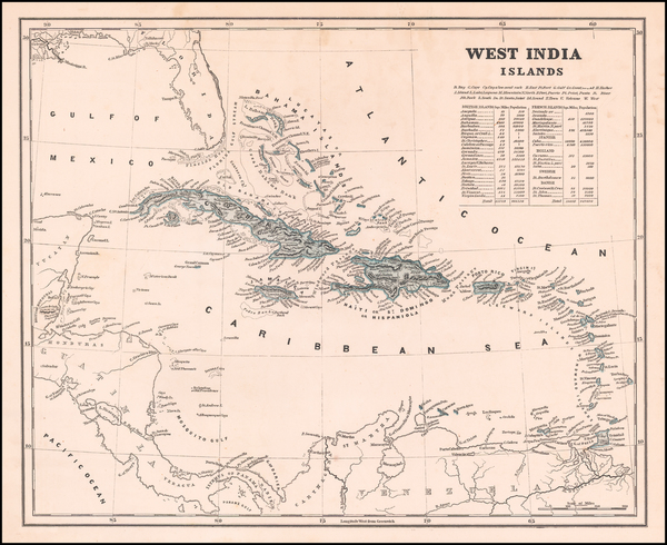 50-Caribbean Map By Sidney Morse  &  Samuel Breese