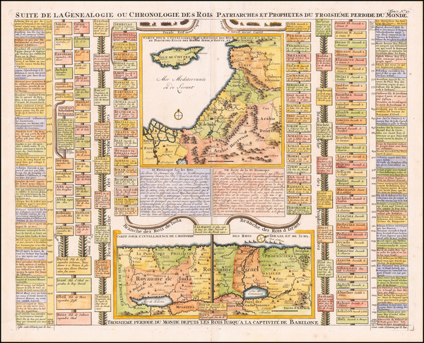 0-Cyprus and Holy Land Map By Henri Chatelain