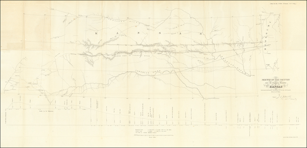 Plains, Southwest and Rocky Mountains Map By United States War Dept.
