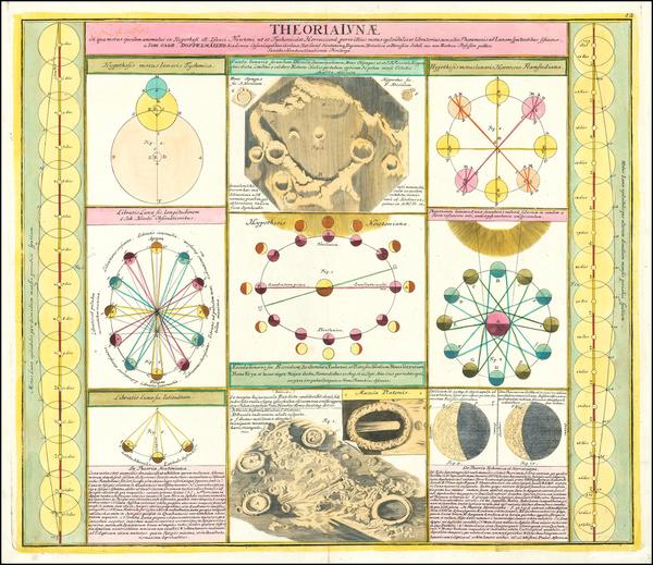 3-Celestial Maps Map By Johann Gabriele Doppelmayr