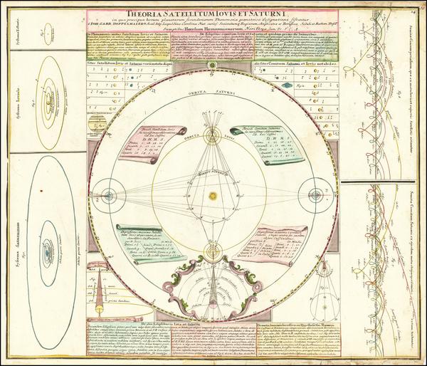 40-Celestial Maps Map By Johann Gabriele Doppelmayr