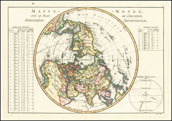 82-Northern Hemisphere and Polar Maps Map By Rigobert Bonne