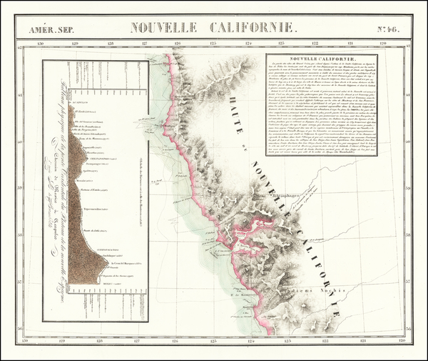 90-California and San Francisco Map By Philippe Marie Vandermaelen