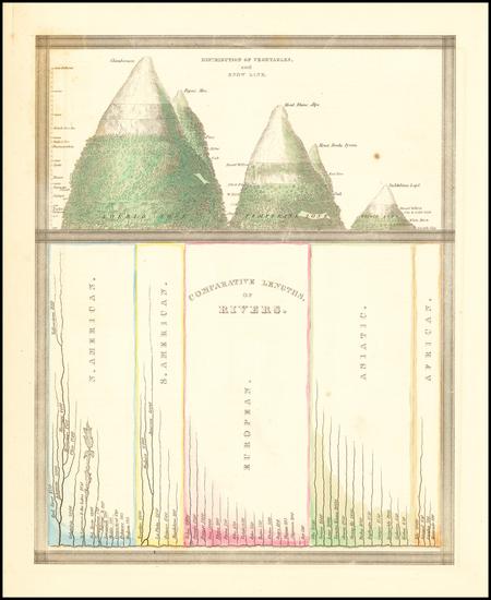 Curiosities Map By Thomas Gamaliel Bradford