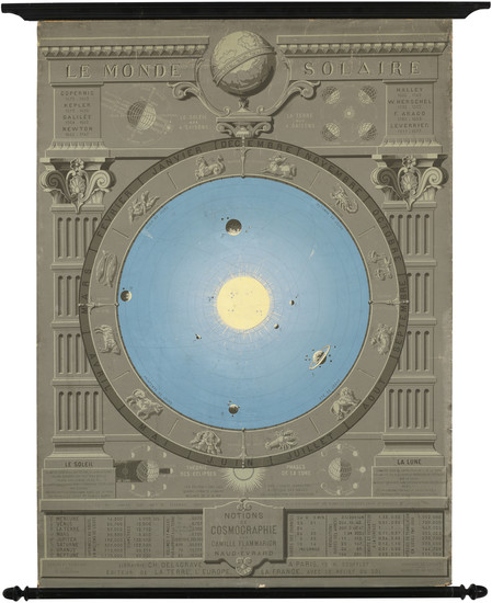 70-Curiosities and Celestial Maps Map By