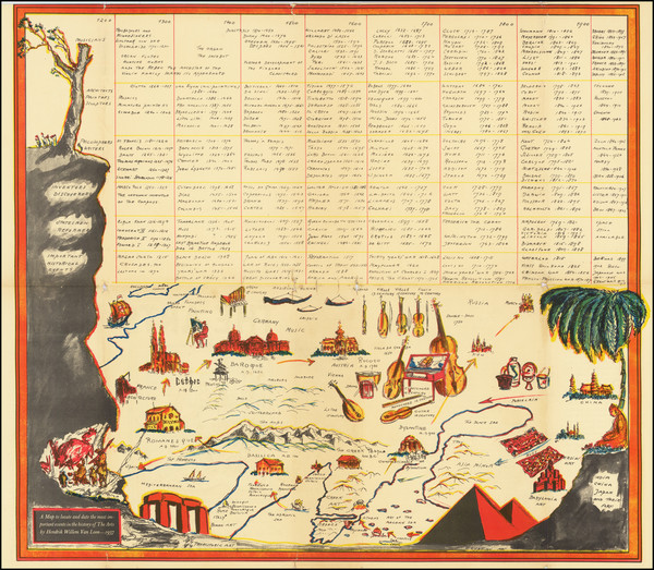 66-Curiosities and Pictorial Maps Map By Hendrik Willem Van Loon