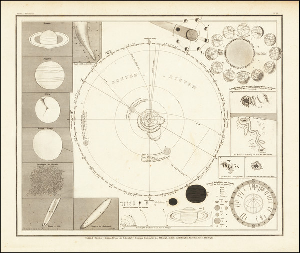 6-Celestial Maps Map By Joseph Meyer