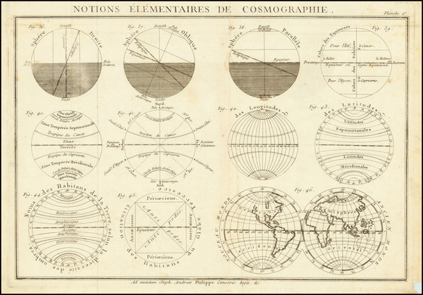 23-World and Celestial Maps Map By Etienne Andre Philippe de Pretot