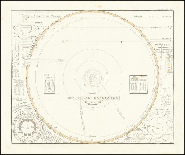 42-Celestial Maps Map By Joseph Meyer