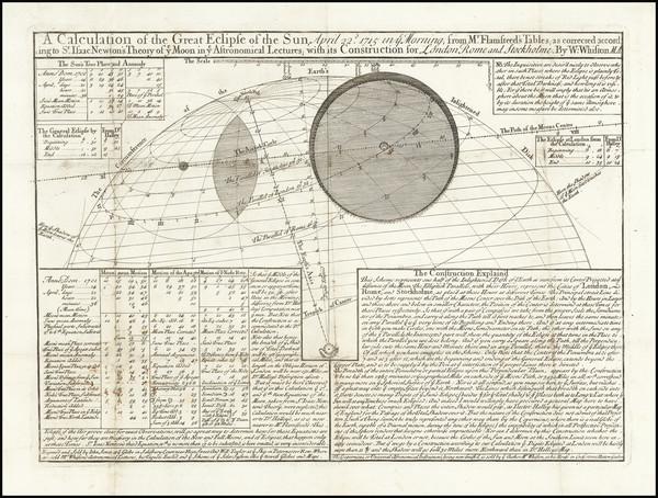 30-Celestial Maps Map By John Senex / William Whiston