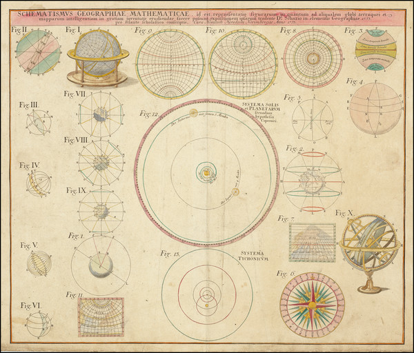 90-Celestial Maps and Curiosities Map By Homann Heirs