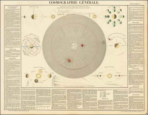 5-Celestial Maps Map By J. Andriveau-Goujon