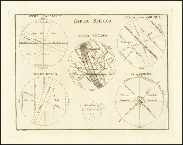 30-Celestial Maps Map By A.B. Borghi