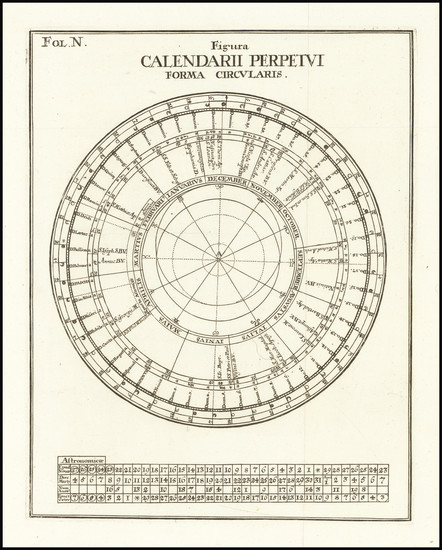 56-Celestial Maps Map By Anonymous