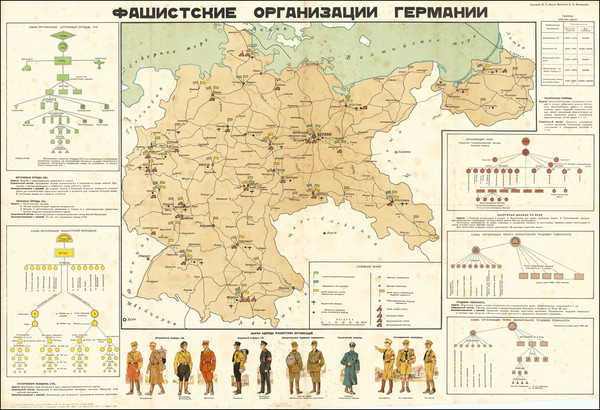 78-Germany, Russia and World War II Map By F.P. Konov / S.I. Folimonov