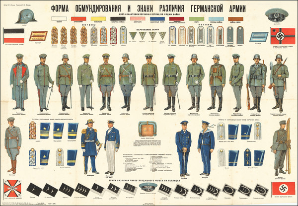 55-Germany, Russia and World War II Map By F.P. Konov / I.A. Milicin