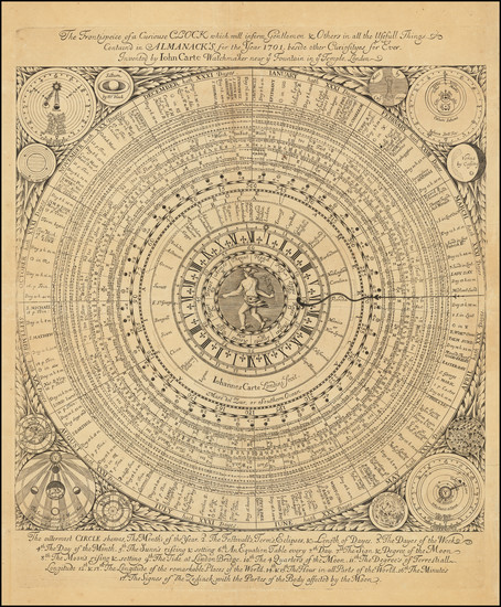 47-Curiosities and Celestial Maps Map By John Carte