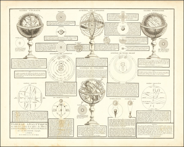 35-Celestial Maps Map By Charles Francois Delamarche