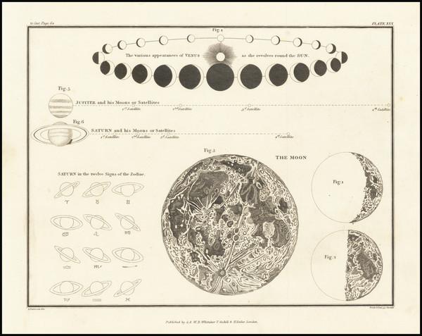 92-Celestial Maps Map By Alexander Jamieson