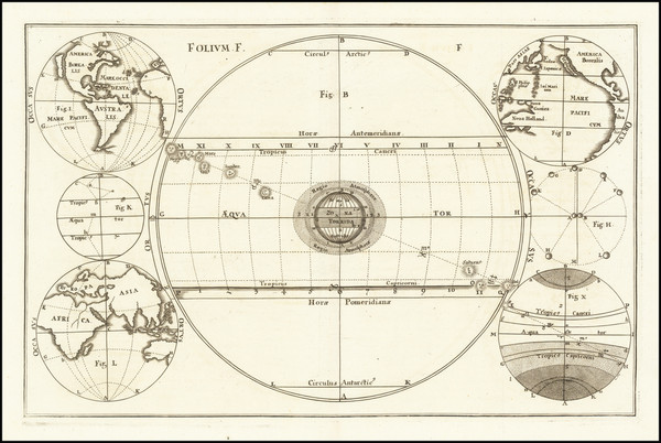 3-California as an Island and Celestial Maps Map By Anonymous