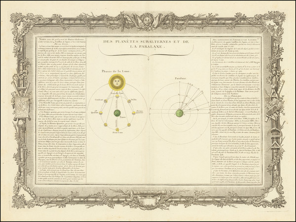 46-Celestial Maps Map By Buy de Mornas