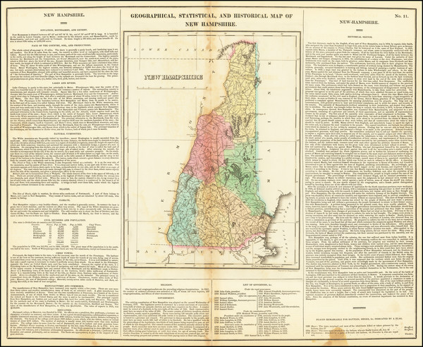 34-New Hampshire Map By Henry Charles Carey  &  Isaac Lea