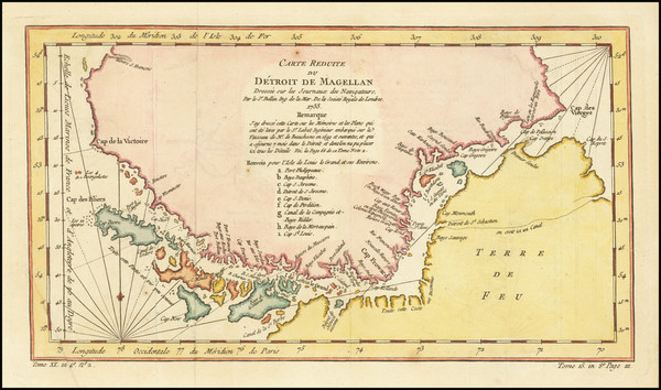 24-Argentina and Chile Map By Jacques Nicolas Bellin