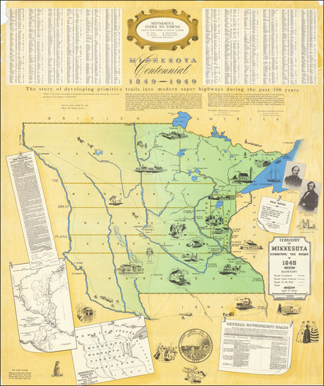 86-Minnesota and Pictorial Maps Map By Minnesota Historical Society