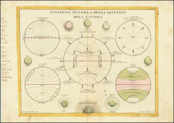 59-Celestial Maps Map By Antonio Zatta