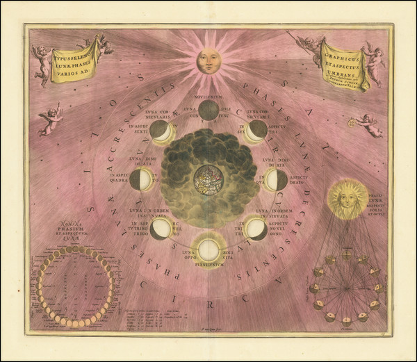 21-Celestial Maps Map By Andreas Cellarius