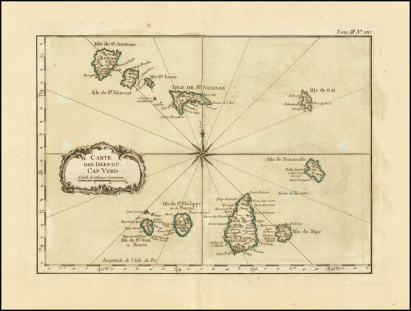 16-West Africa and African Islands, including Madagascar Map By Jacques Nicolas Bellin