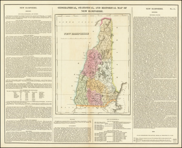 0-New Hampshire Map By Henry Charles Carey  &  Isaac Lea