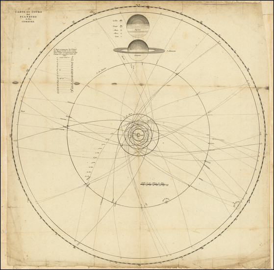 10-Celestial Maps Map By Anonymous