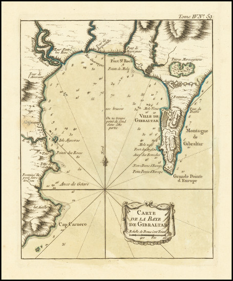 78-Gibraltar Map By Jacques Nicolas Bellin