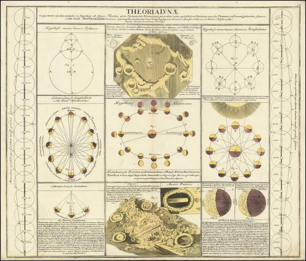 100-Celestial Maps Map By Johann Gabriele Doppelmayr
