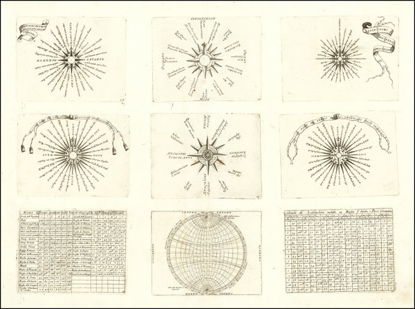 1-Globes & Instruments, Celestial Maps and Curiosities Map By Vincenzo Maria Coronelli