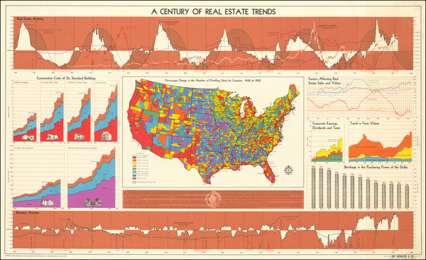 72-United States and Pictorial Maps Map By Roy Wenzlick & Co.