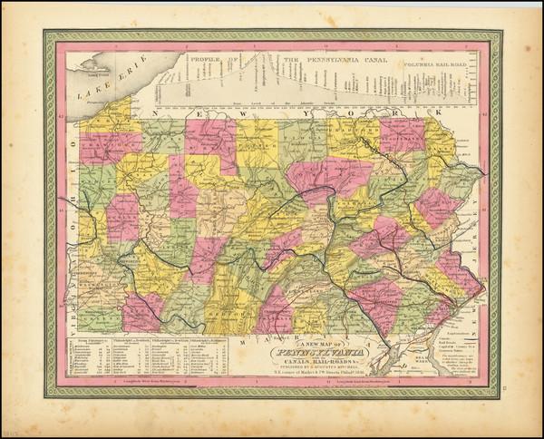 63-Pennsylvania Map By Samuel Augustus Mitchell