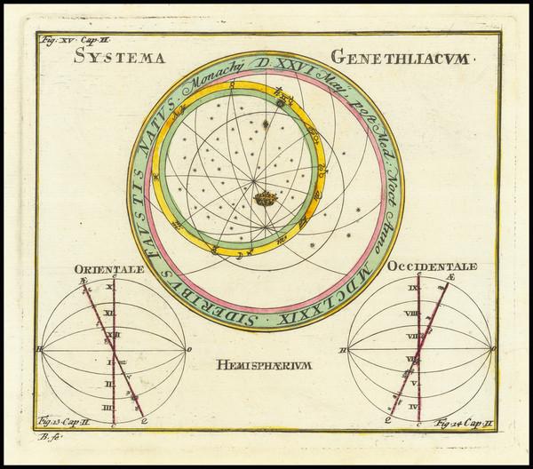 70-Celestial Maps Map By Corbinianus Thomas